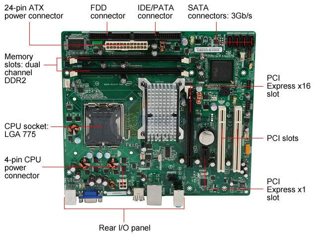 intel dg31pr lan driver for mac rh bludstaff xyz intel dg31pr motherboard audio drivers for windows xp intel dg31pr motherboard lan drivers for windows xp